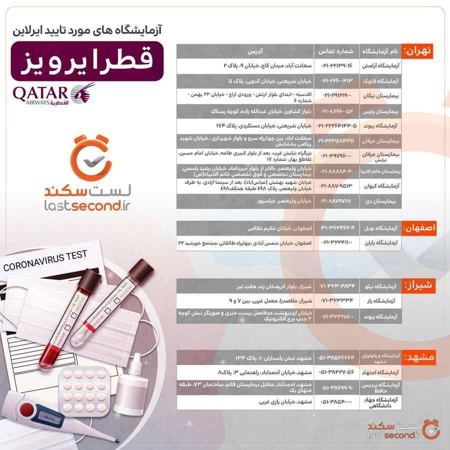 آزمایشگاه های مورد تایید هواپیمایی قطر و شرایط پرواز در دوران کرونا